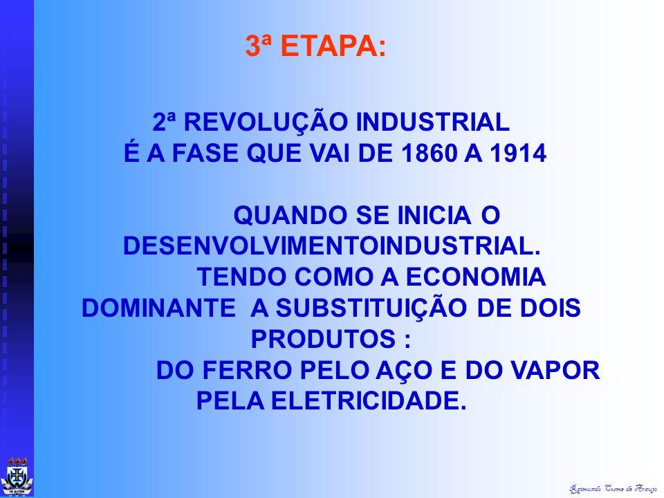 3ª ETAPA: 2ª REVOLUÇÃO INDUSTRIAL É A FASE QUE VAI DE 1860 A 1914