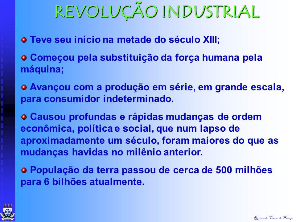 REVOLUÇÃO INDUSTRIAL Teve seu início na metade do século XIII;
