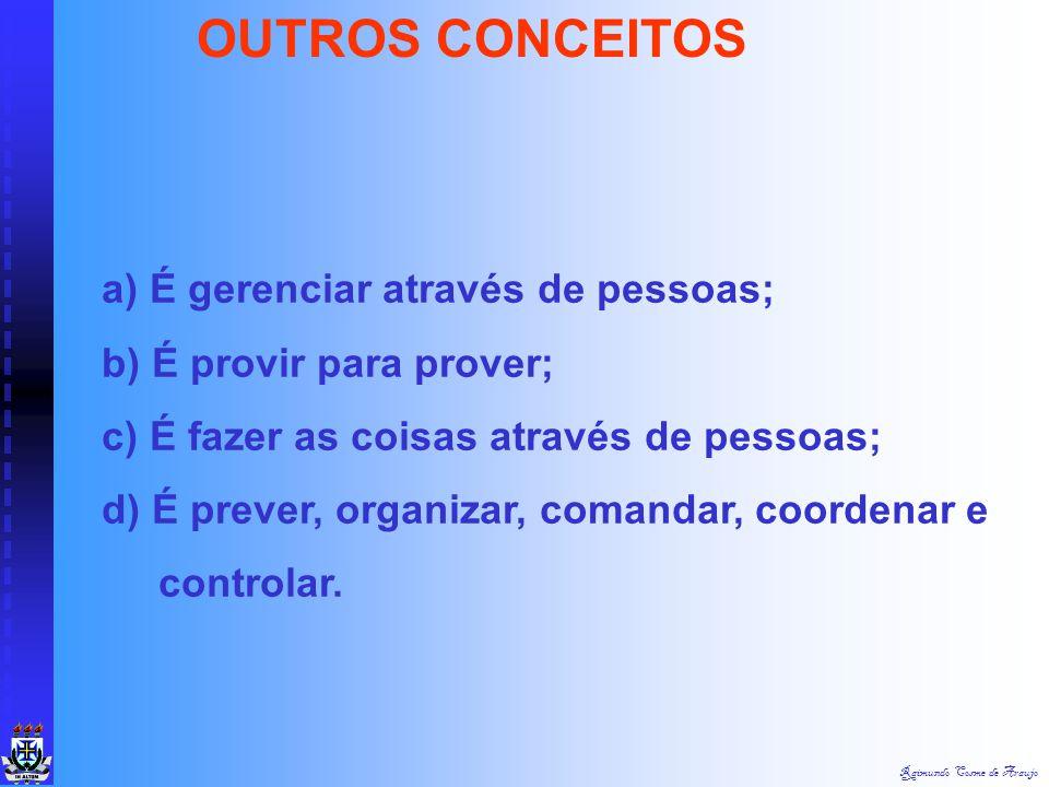 OUTROS CONCEITOS a) É gerenciar através de pessoas;