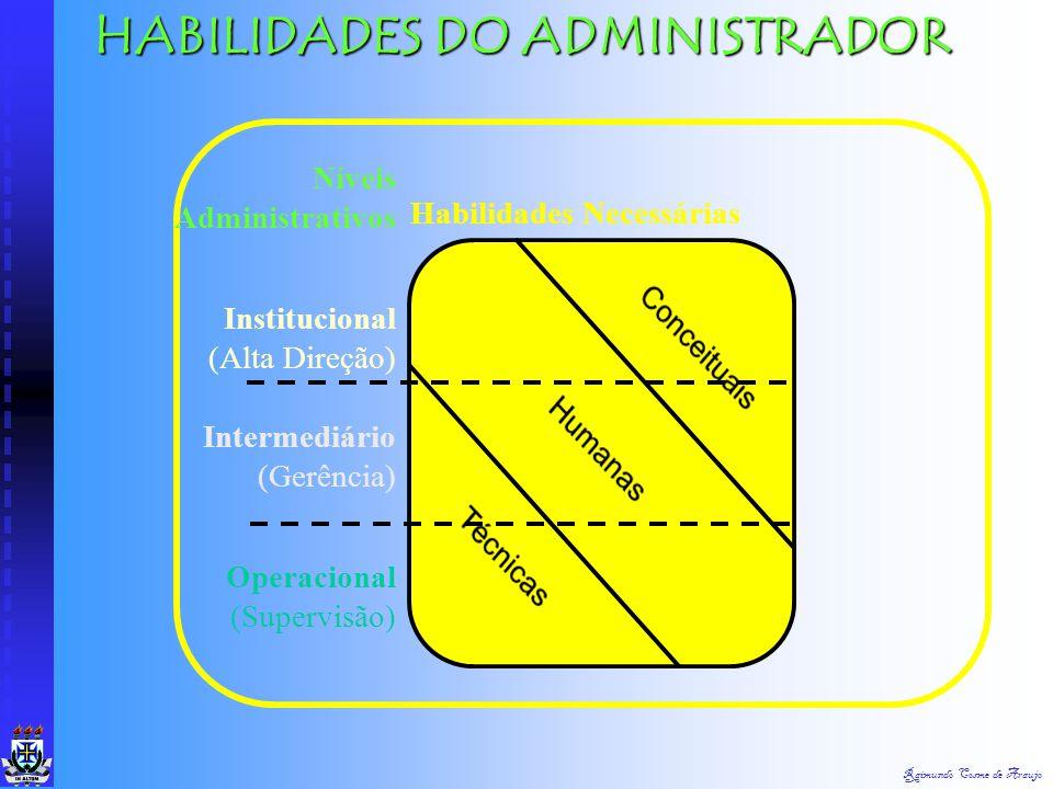 HABILIDADES DO ADMINISTRADOR