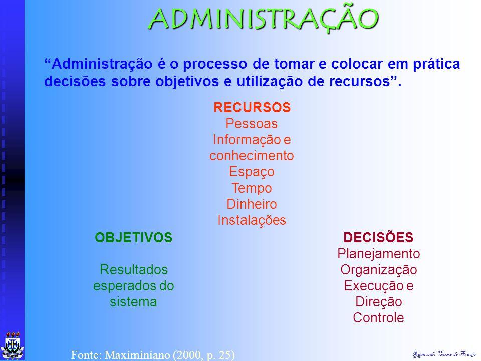 ADMINISTRAÇÃO Administração é o processo de tomar e colocar em prática decisões sobre objetivos e utilização de recursos .