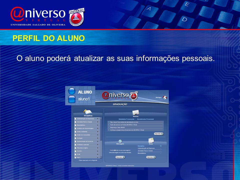 PERFIL DO ALUNO O aluno poderá atualizar as suas informações pessoais.