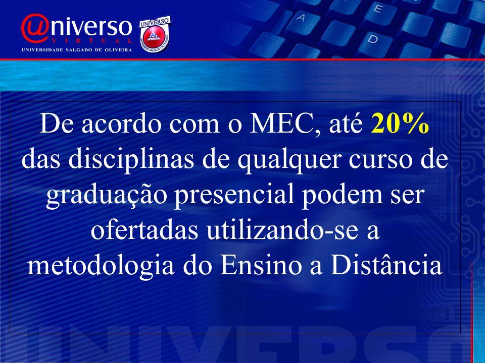 De acordo com o MEC, até 20% das disciplinas de qualquer curso de graduação presencial podem ser ofertadas utilizando-se a metodologia do Ensino a Distância