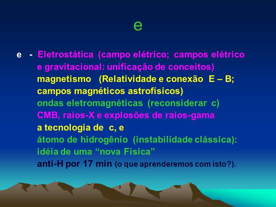 e e - Eletrostática (campo elétrico; campos elétrico