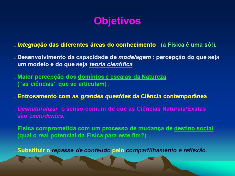 Objetivos . Integração das diferentes áreas do conhecimento (a Física é uma só!).