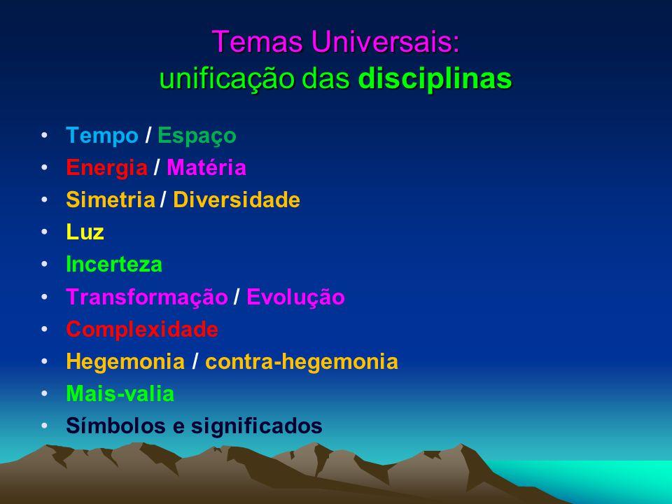 Temas Universais: unificação das disciplinas