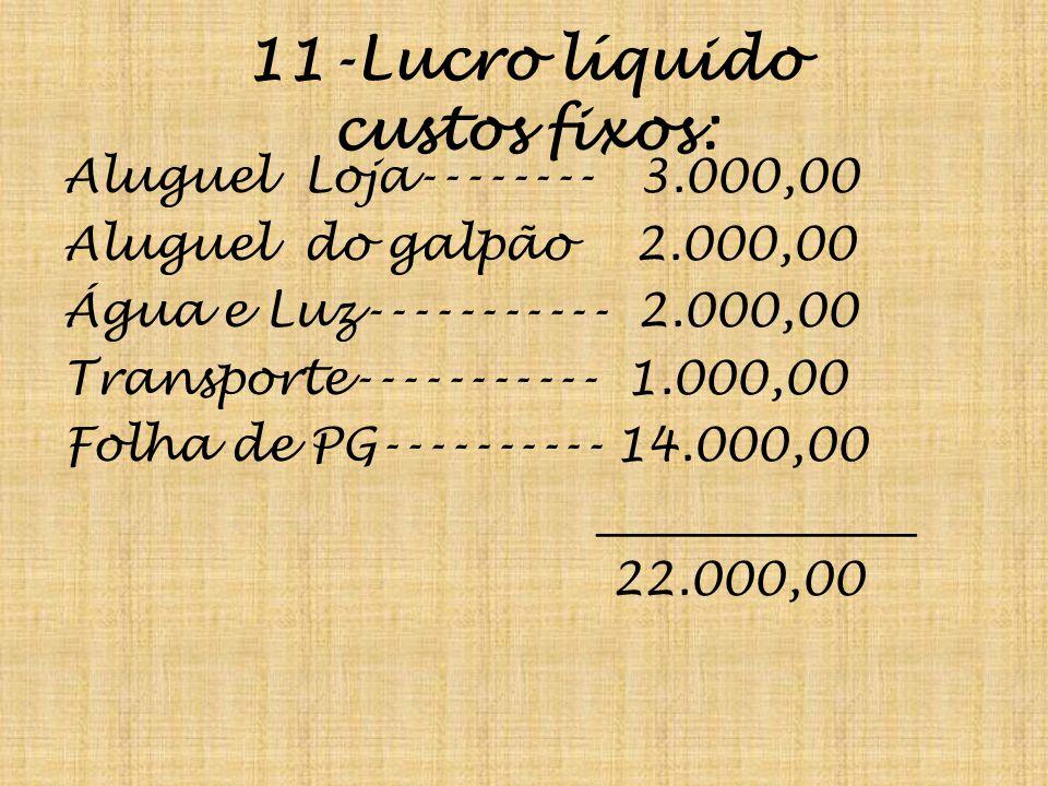 11-Lucro líquido custos fixos: