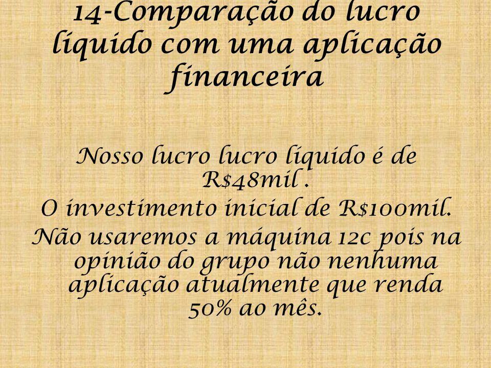 14-Comparação do lucro líquido com uma aplicação financeira