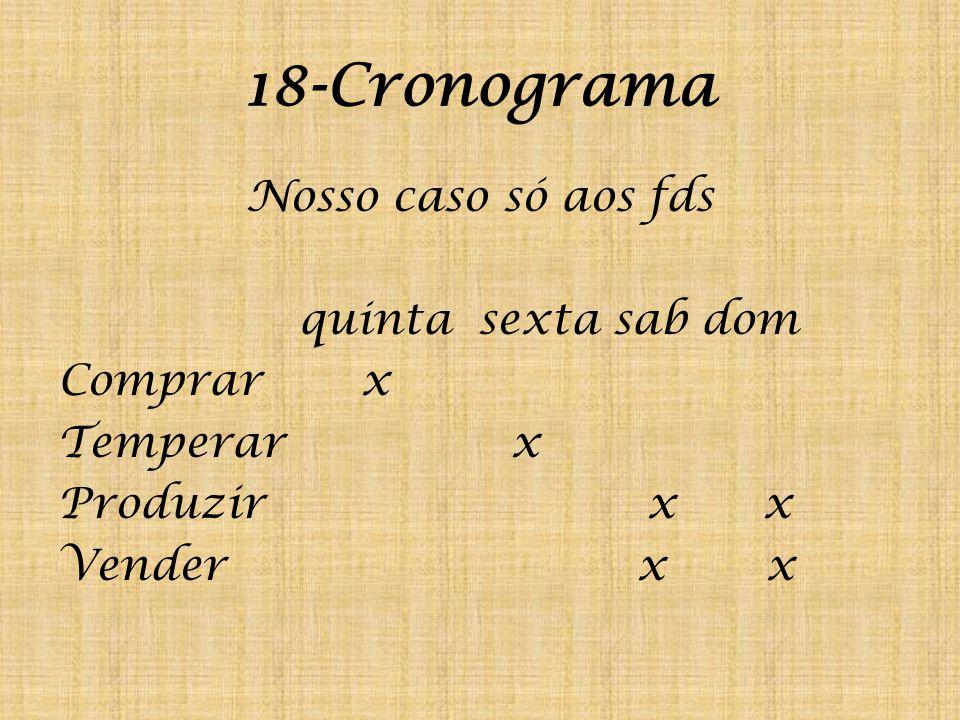 18-Cronograma Nosso caso só aos fds quinta sexta sab dom Comprar x Temperar x Produzir x x Vender x x