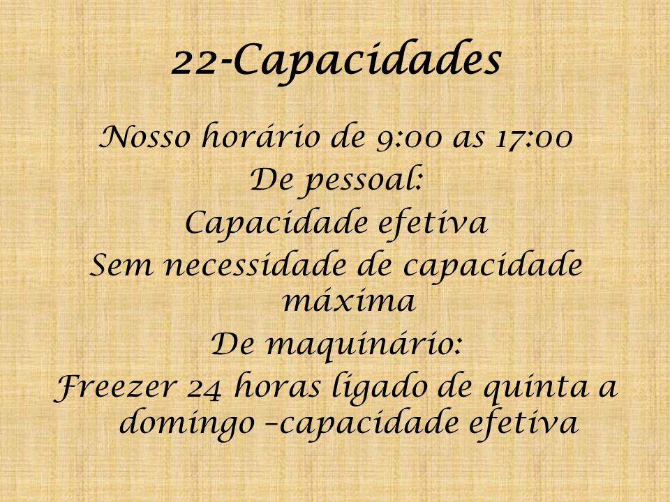 22-Capacidades
