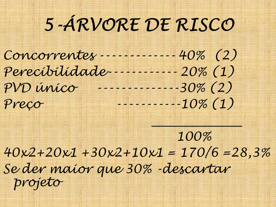 5-ÁRVORE DE RISCO