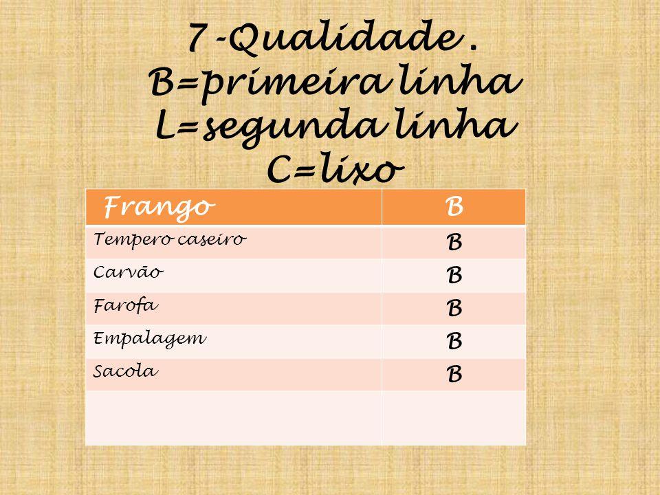 7-Qualidade . B=primeira linha L=segunda linha C=lixo