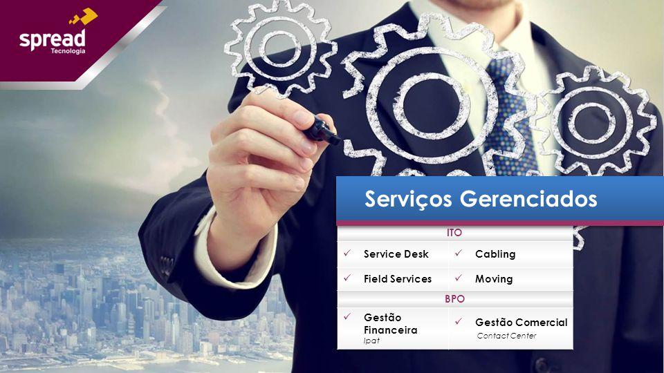 Serviços Gerenciados ITO Service Desk Cabling Field Services Moving