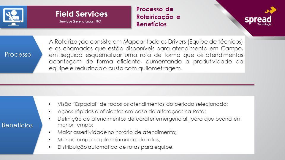 Serviços Gerenciados - ITO