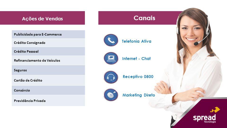 Canais Ações de Vendas Telefonia Ativa Internet - Chat Receptivo 0800