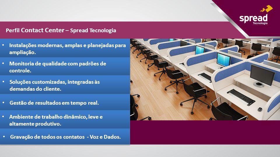 Perfil Contact Center – Spread Tecnologia