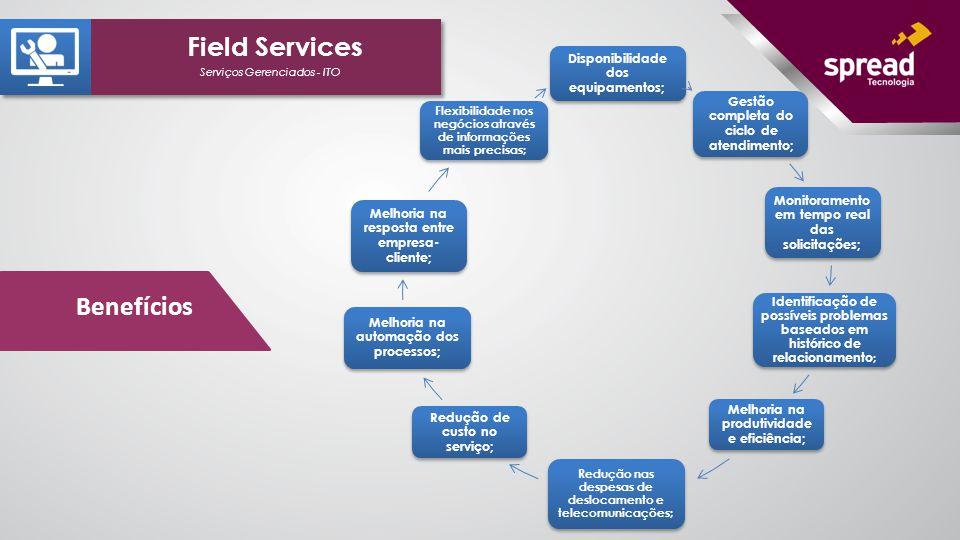 Field Services Benefícios Disponibilidade dos equipamentos;