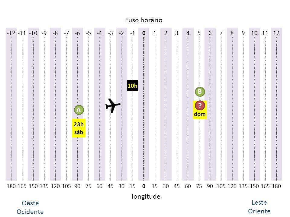 Fuso horário longitude Oeste Leste Ocidente Oriente B A -12 -11 -10 -9
