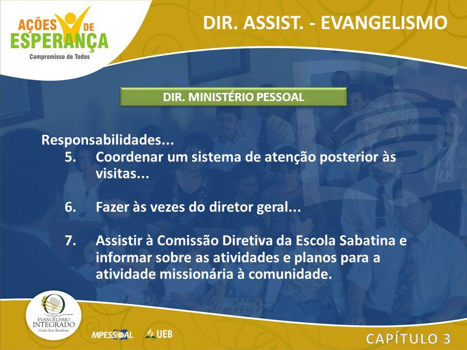 DIR. MINISTÉRIO PESSOAL
