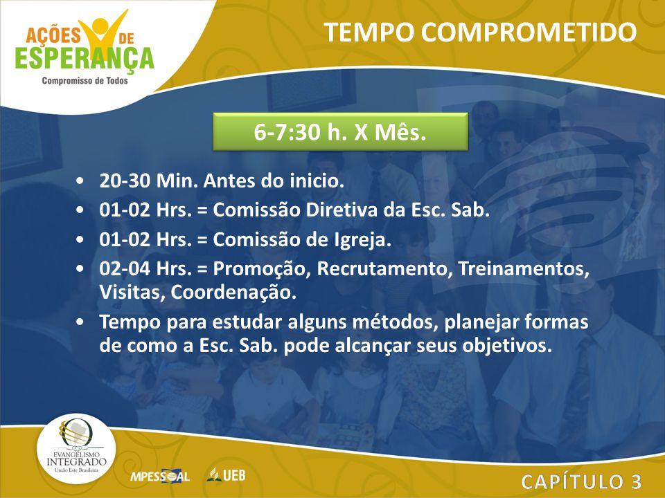 TEMPO COMPROMETIDO 6-7:30 h. X Mês. 20-30 Min. Antes do inicio.