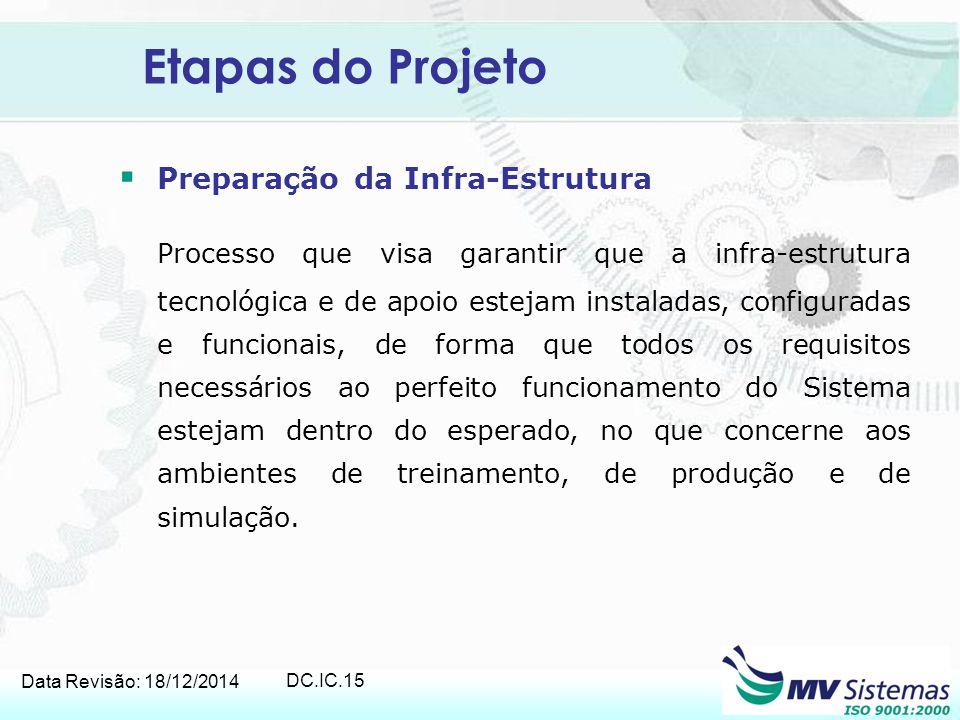 Etapas do Projeto Preparação da Infra-Estrutura.