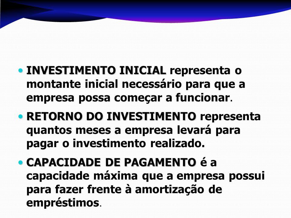INVESTIMENTO INICIAL representa o montante inicial necessário para que a empresa possa começar a funcionar.