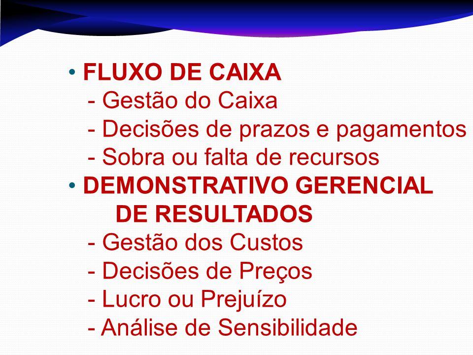 FLUXO DE CAIXA - Gestão do Caixa. - Decisões de prazos e pagamentos. - Sobra ou falta de recursos.