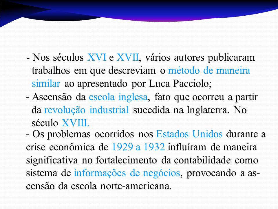 - Nos séculos XVI e XVII, vários autores publicaram