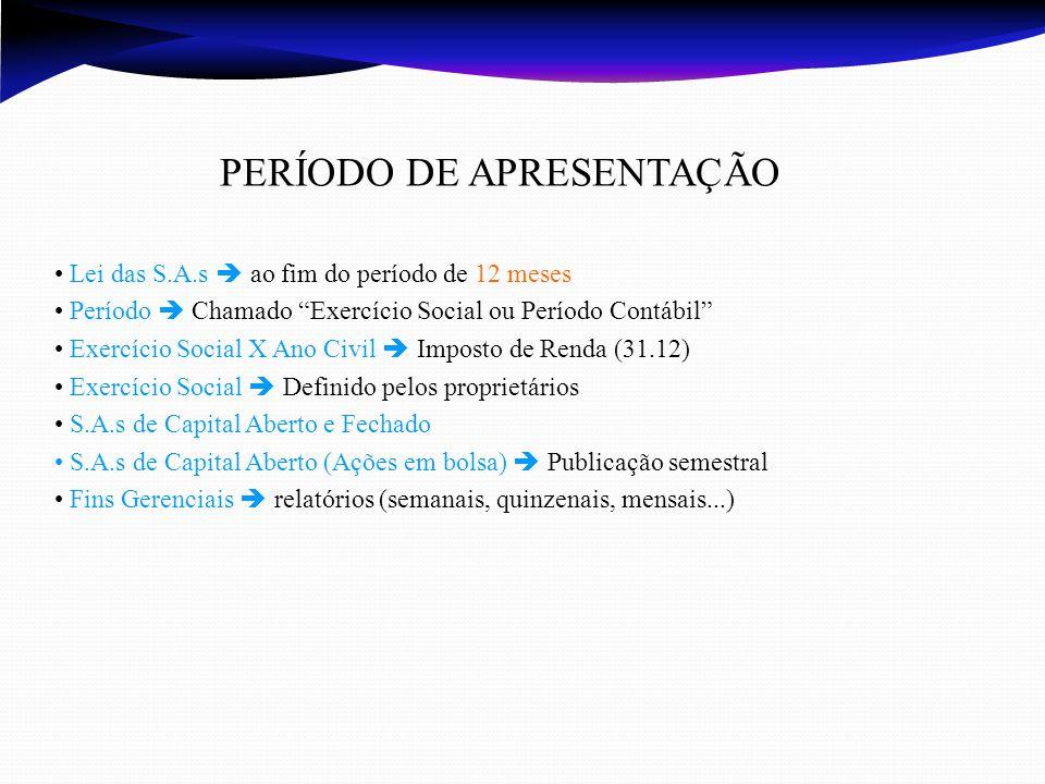 PERÍODO DE APRESENTAÇÃO