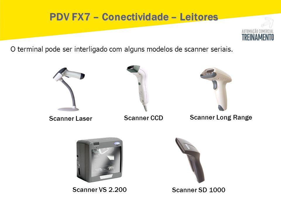 PDV FX7 – Conectividade – Leitores