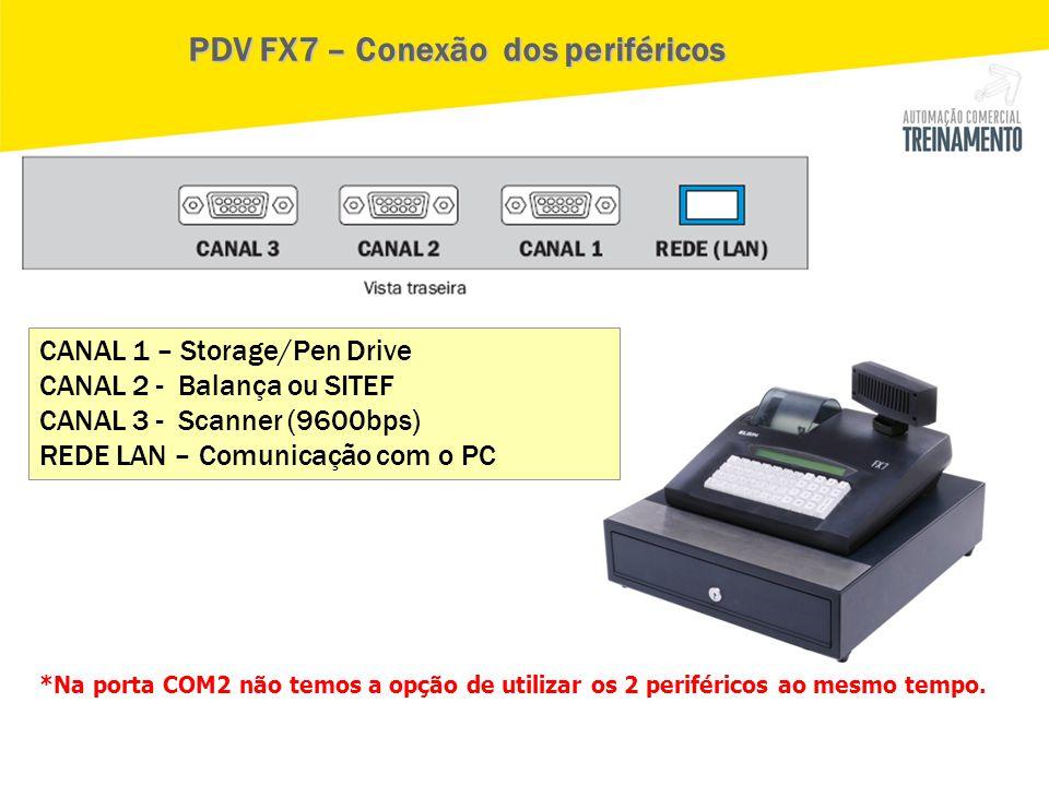 PDV FX7 – Conexão dos periféricos