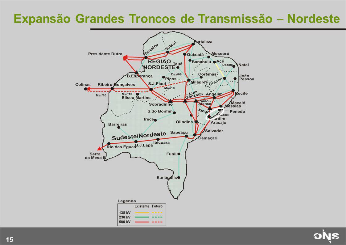 Expansão Grandes Troncos de Transmissão  Nordeste