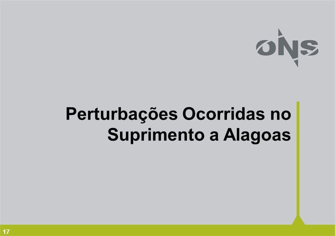 Perturbações Ocorridas no Suprimento a Alagoas