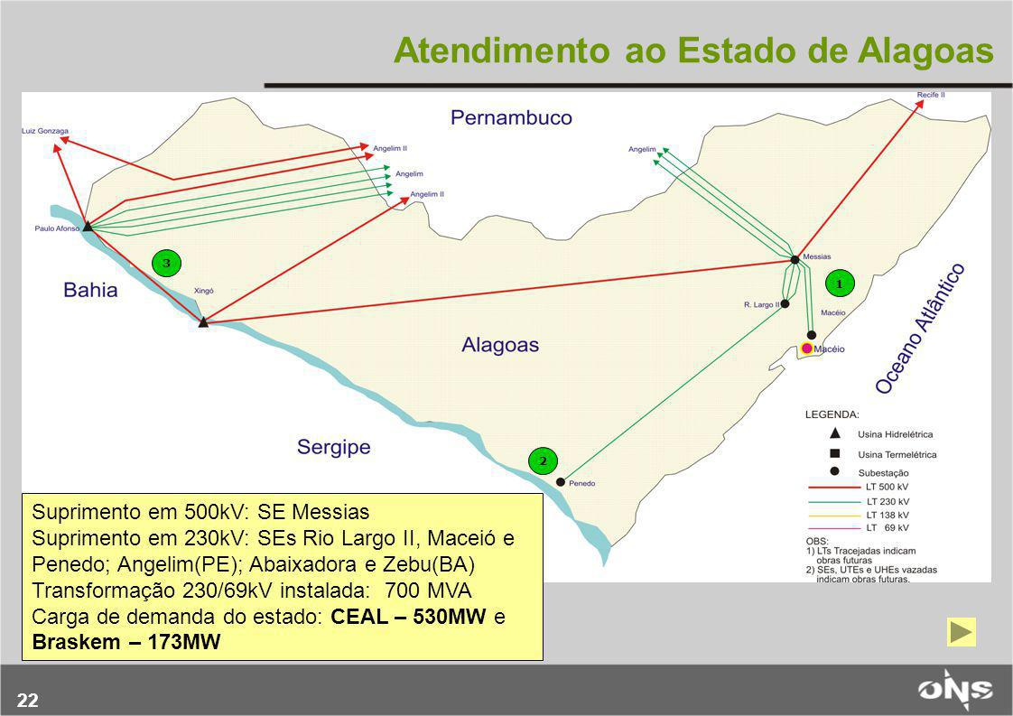 Atendimento ao Estado de Alagoas