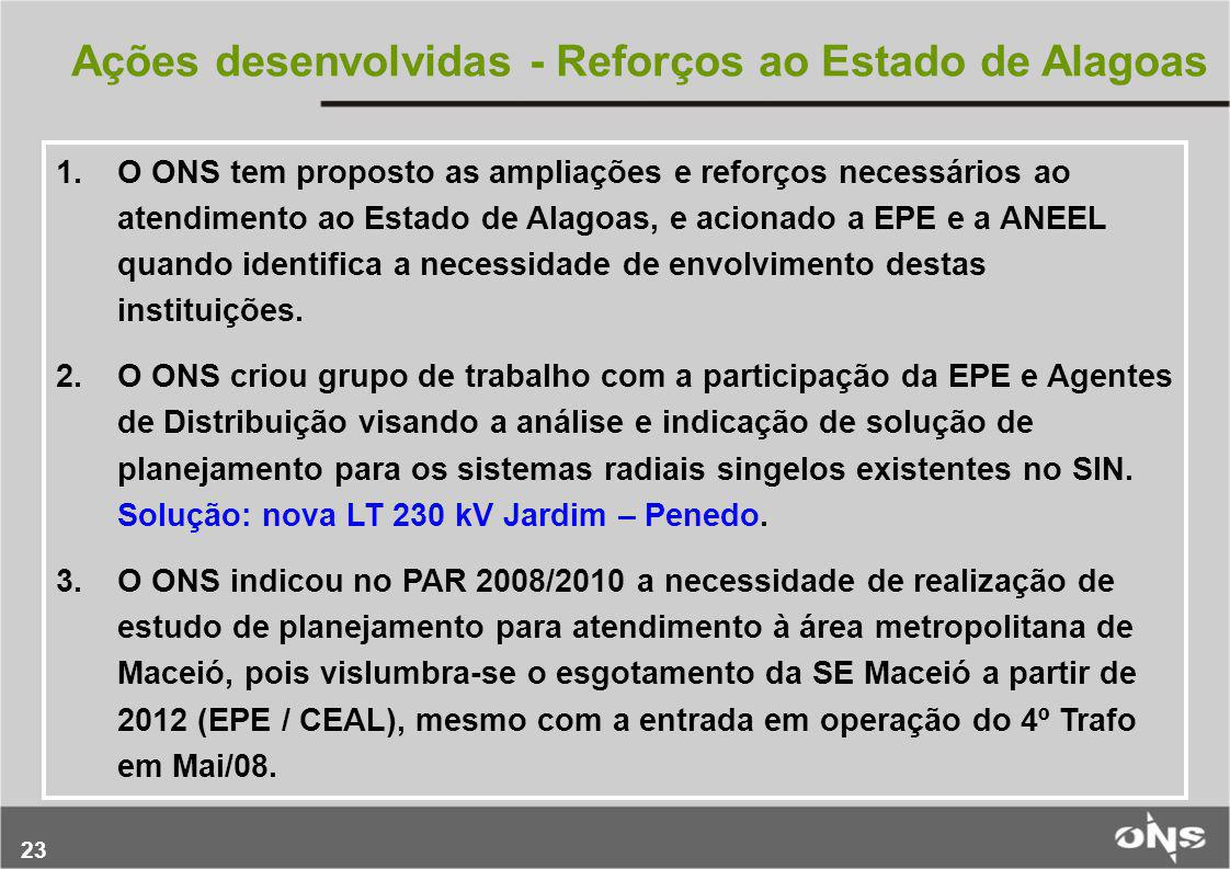 Ações desenvolvidas - Reforços ao Estado de Alagoas