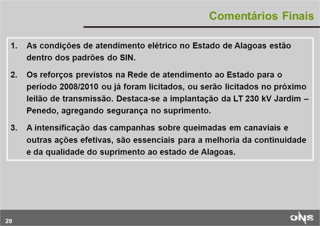 Comentários Finais As condições de atendimento elétrico no Estado de Alagoas estão dentro dos padrões do SIN.