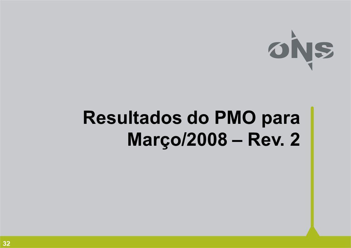 Resultados do PMO para Março/2008 – Rev. 2