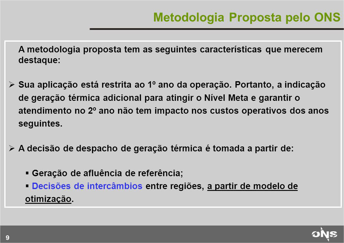 Metodologia Proposta pelo ONS