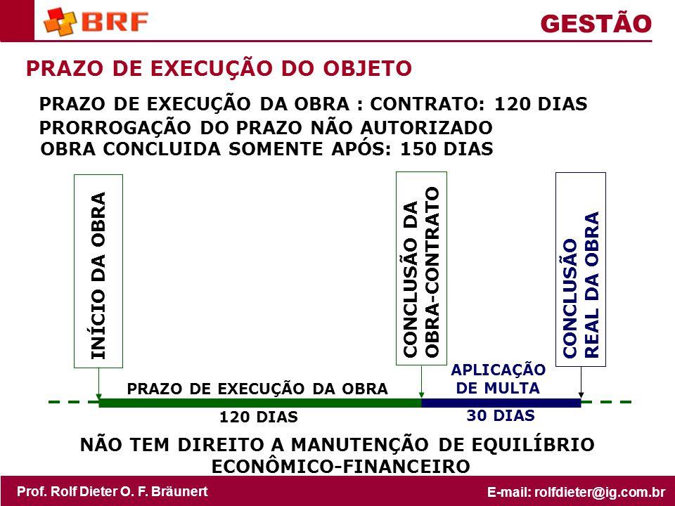 NÃO TEM DIREITO A MANUTENÇÃO DE EQUILÍBRIO ECONÔMICO-FINANCEIRO