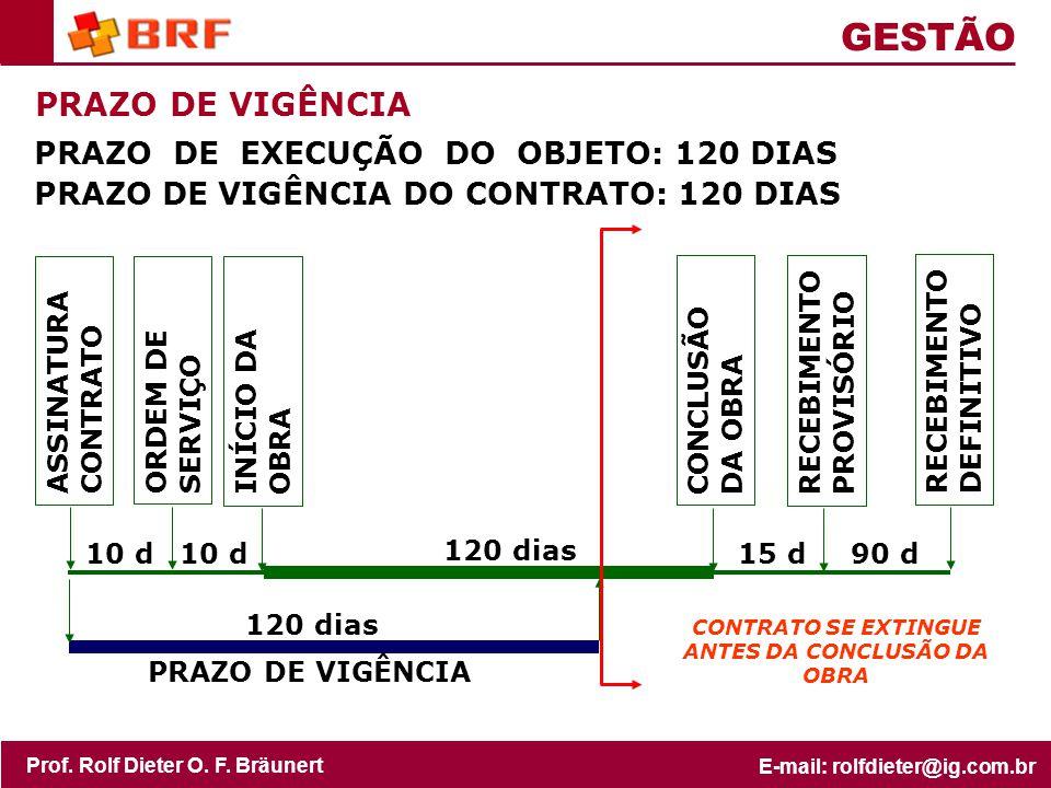 CONTRATO SE EXTINGUE ANTES DA CONCLUSÃO DA OBRA