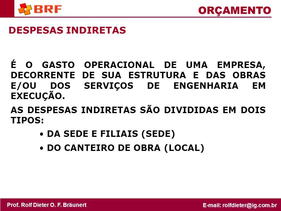 ORÇAMENTO DESPESAS INDIRETAS