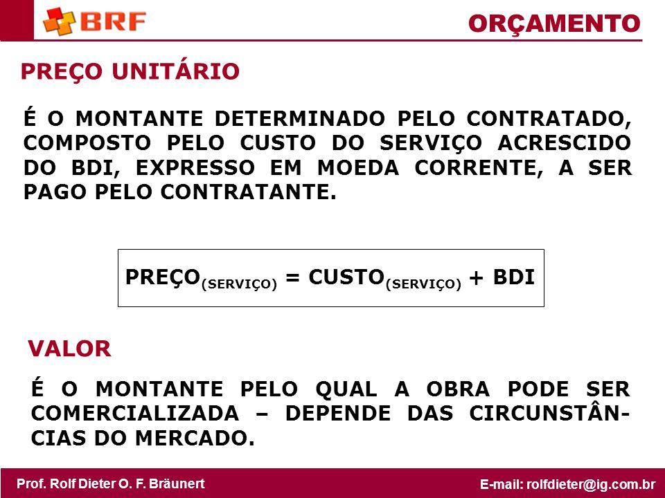 ORÇAMENTO PREÇO UNITÁRIO VALOR