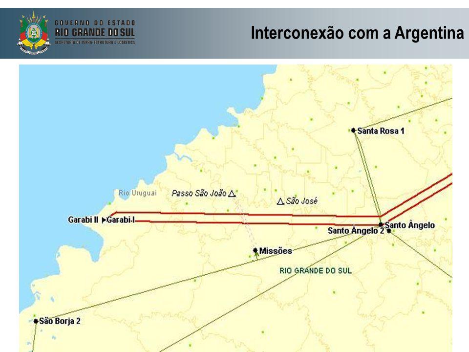 Interconexão com a Argentina