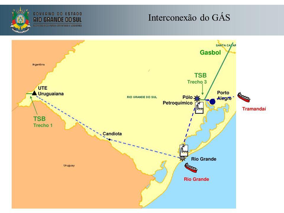 Interconexão do GÁS 22