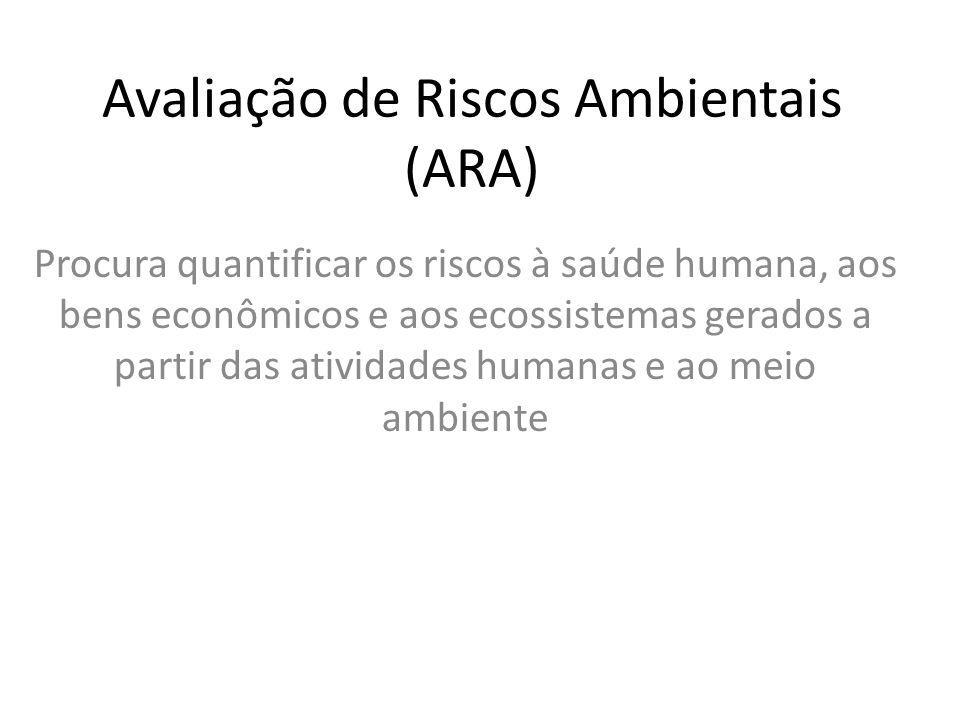 Avaliação de Riscos Ambientais (ARA)