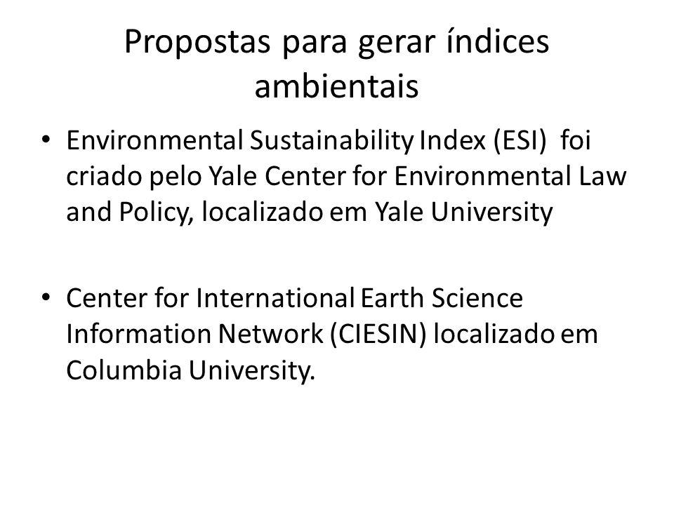 Propostas para gerar índices ambientais