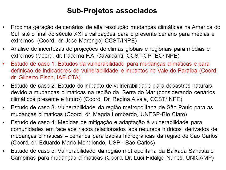 Sub-Projetos associados