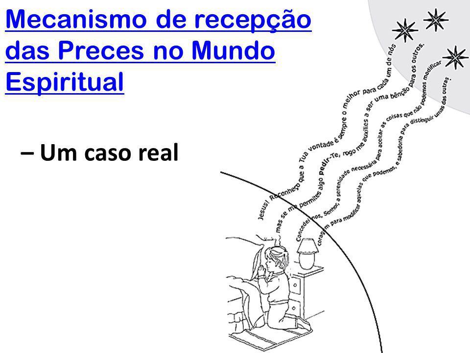 Mecanismo de recepção das Preces no Mundo Espiritual