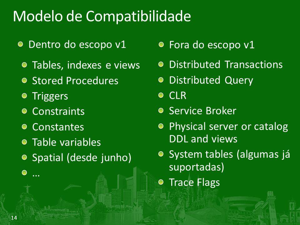 Modelo de Compatibilidade
