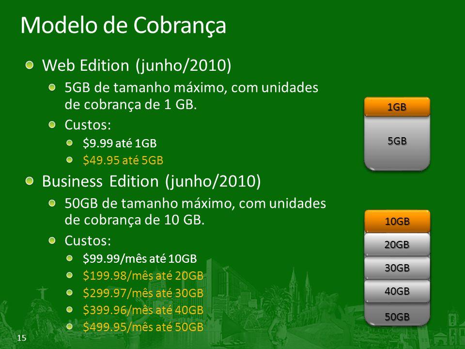 Modelo de Cobrança Web Edition (junho/2010)